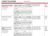 Television Loewe Individual 40 Selection LED 200 mesa