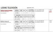Television Loewe Individual 32 Selection LED